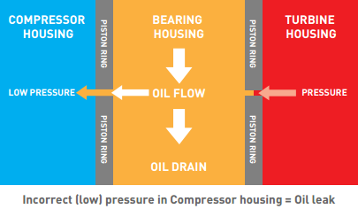 low_pressure