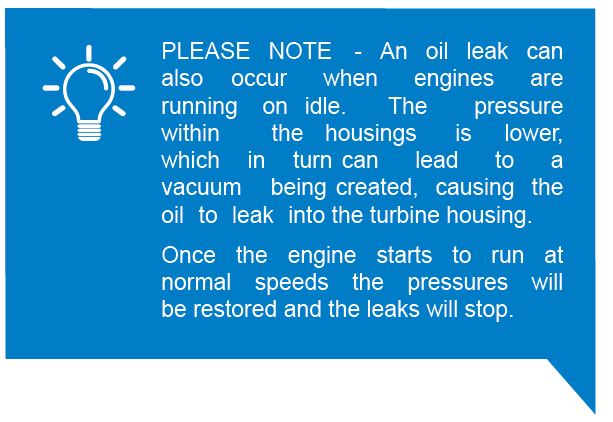 Turbo Oil Leaks - Common turbo failure - Turbocharger Oil Leak