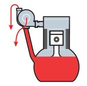 Oil lead - turbo - bad example